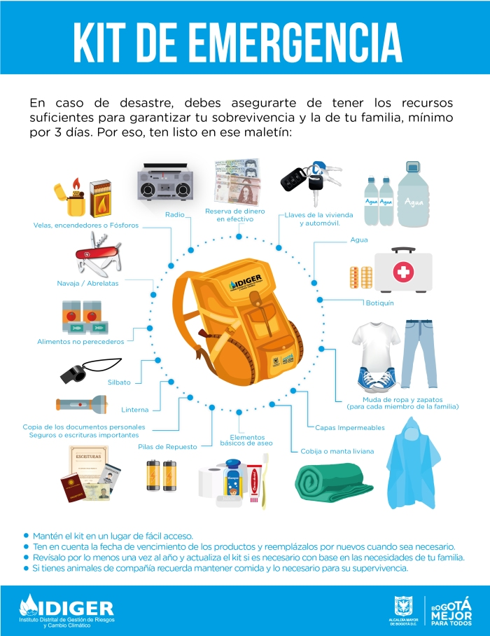 Kit de emergencias RGB-01.jpg